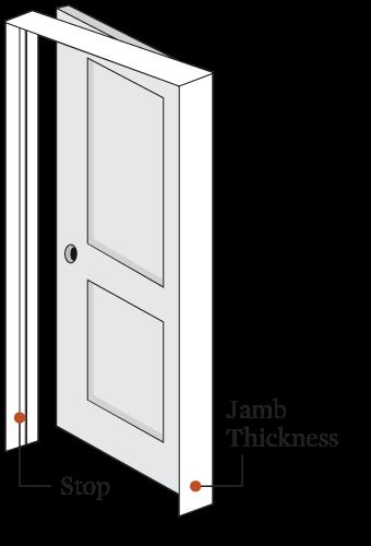 Standard Jamb Thickness